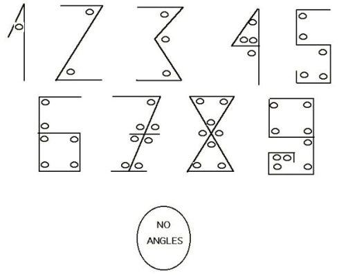 numberlogic