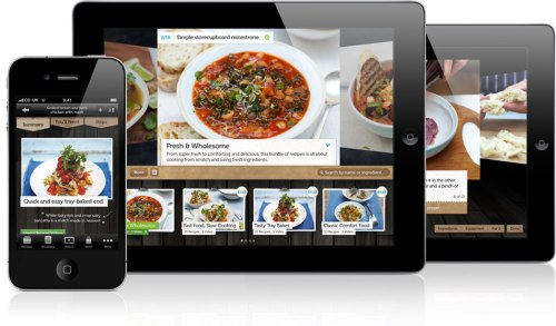iPad iPhone Recipes