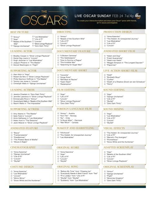 Printable Oscar Ballot 2013